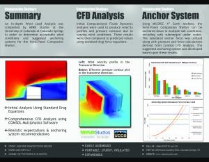 Wind test Charts